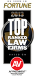 Fortune Top Rank Law Firms